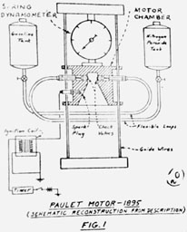Pedro Paulet Inventor Of The Liquid Fuel Motor topic26637 additionally Interruptores Centrifugos Termica Y in addition Stair Lifts Wiring Schematics additionally Legend history together with Century Pool Jetted Tub Motor 1 5 Hp Wiring Diagram. on century electric motor wiring diagram html